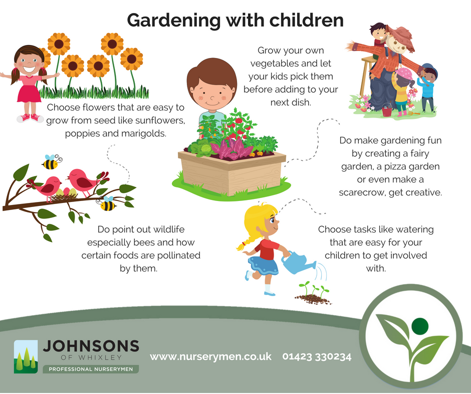 Five ideas to get your children into gardening this summer