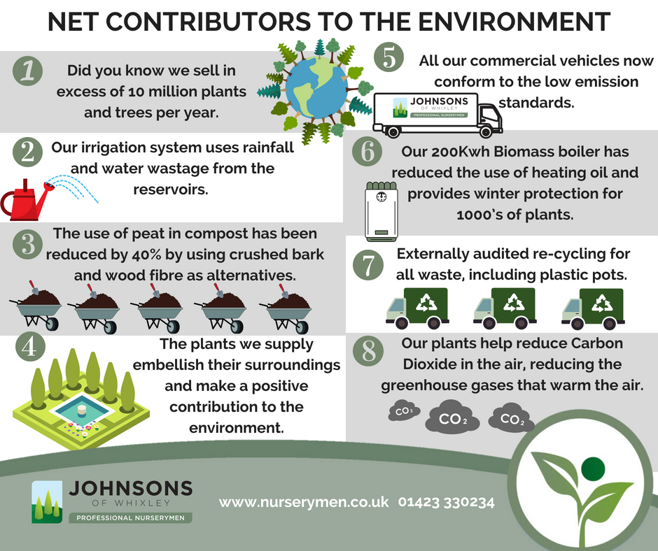 Why Johnsons are net contributors to the environment